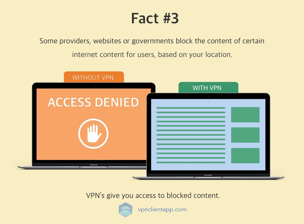 d2cfb5d68d97aa2f88ede1514cb07e20 - 3 What Security Vulnerabilities Are Addressed By Vpn