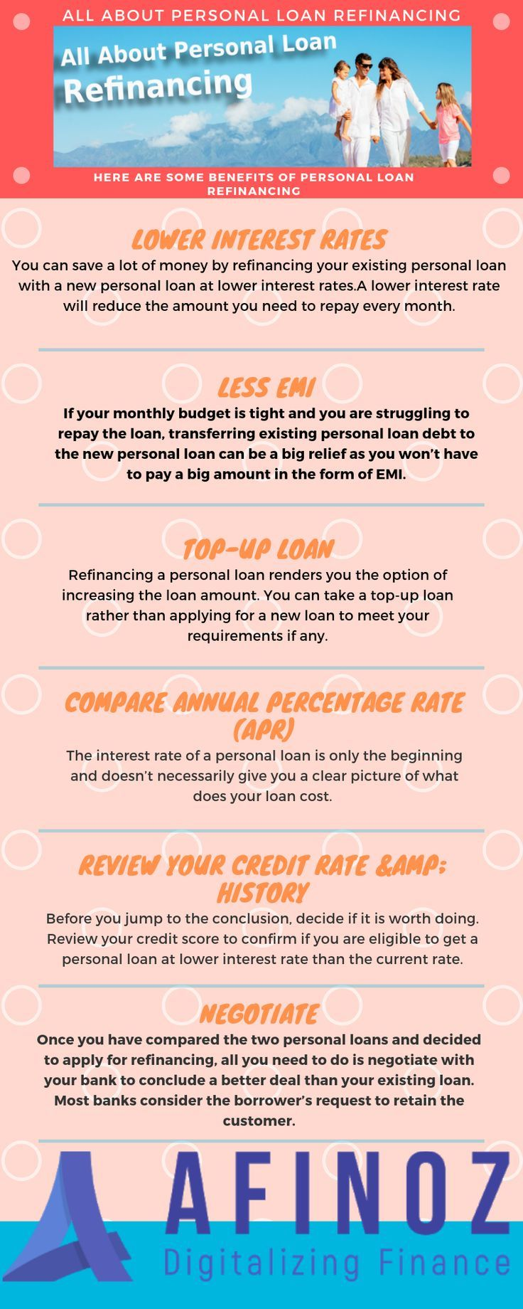 4 Things To Check Before You Apply For A Personal Loan Personal Loans Personal Loans Online Loan