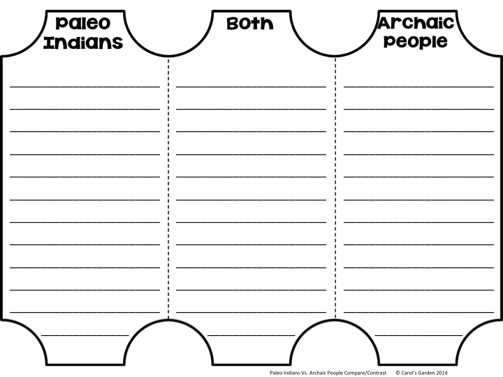 compare and contrast chart template