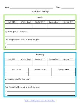 worksheet: Nwea Goal Setting Worksheets For Students Language Arts ...