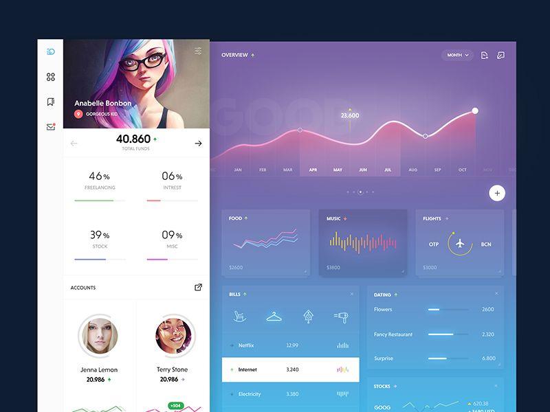 Money Dashboard Ui ux, Ui design and Dashboard design - dashboard design inspiration