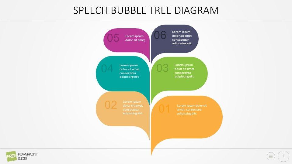 Speech Bubble Tree Diagram A speech bubble diagram is most likely