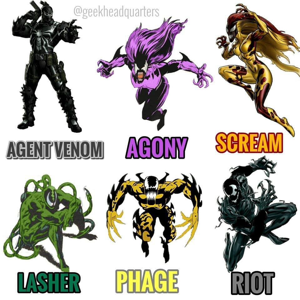 It S One Big Happy Family Venom Marvel Spiderman Marvelcomics Comics Comicbooks Superheroes Movie Movies Sony Marvel Villains Comics Symbiotes Marvel