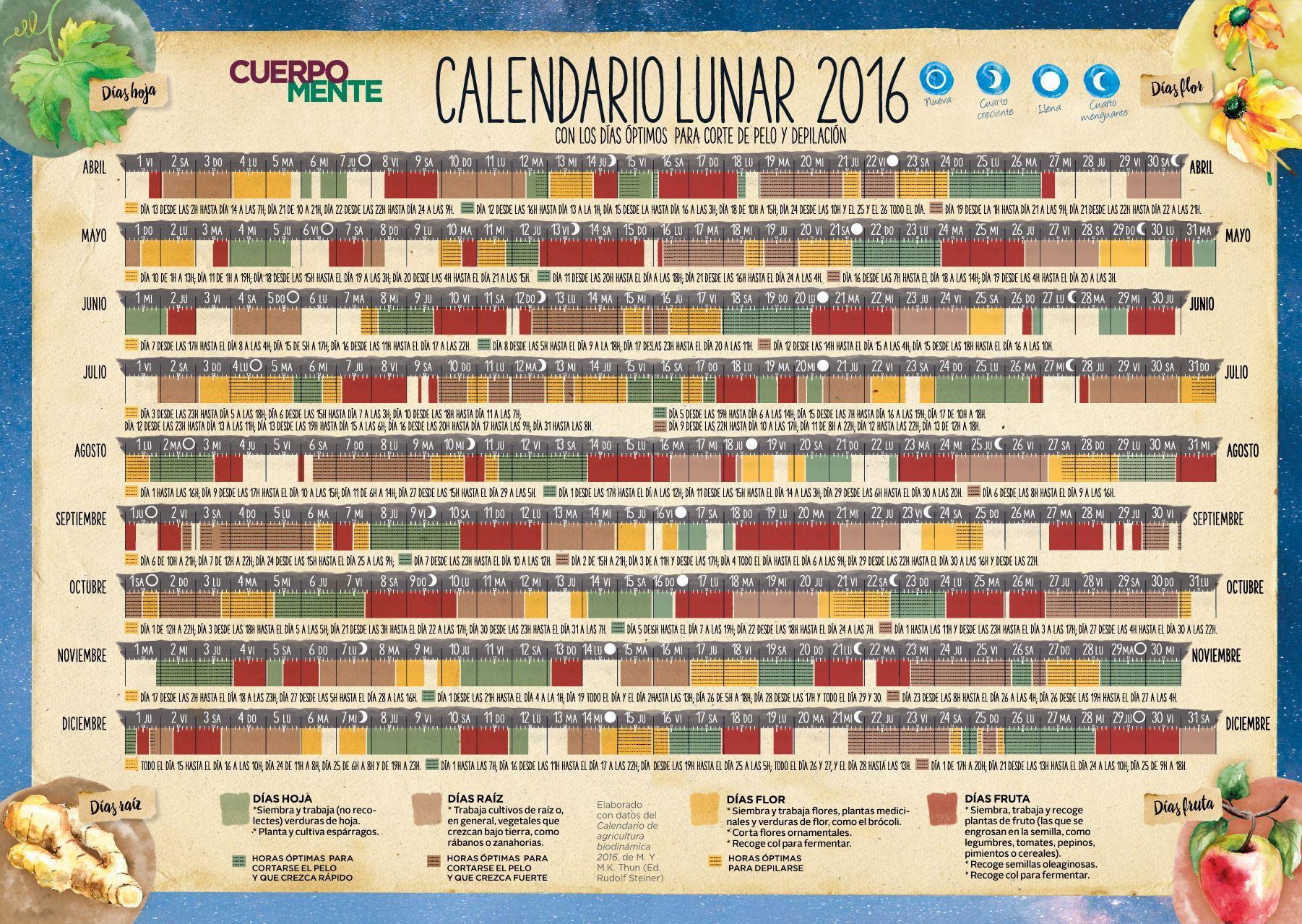 Calendario lunar julio 2016 colombia july 2016 calendar for Cambio lunar julio 2016