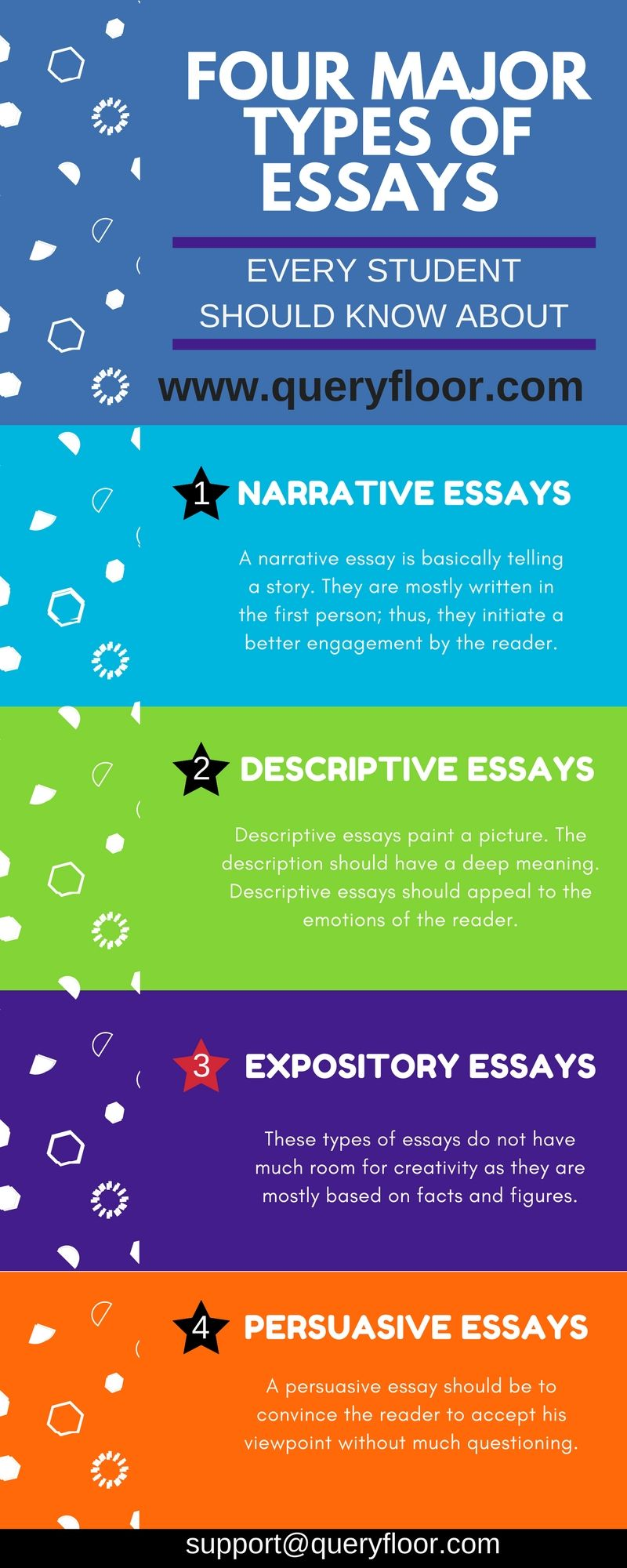 How To Write An Essay Fast  Activities  Essay Writing Student  How To Write An Essay Fast Art History Help also Someone To Do My Assignment  Best English Essays