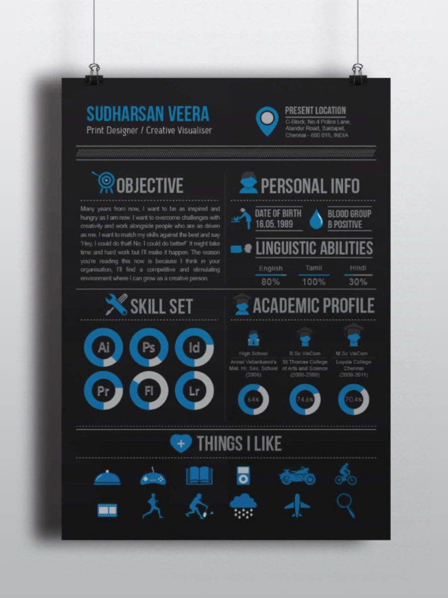 Well Designed Resumes Resume Designs That Can Get You Hired  Image 9  Sudharsan Veera