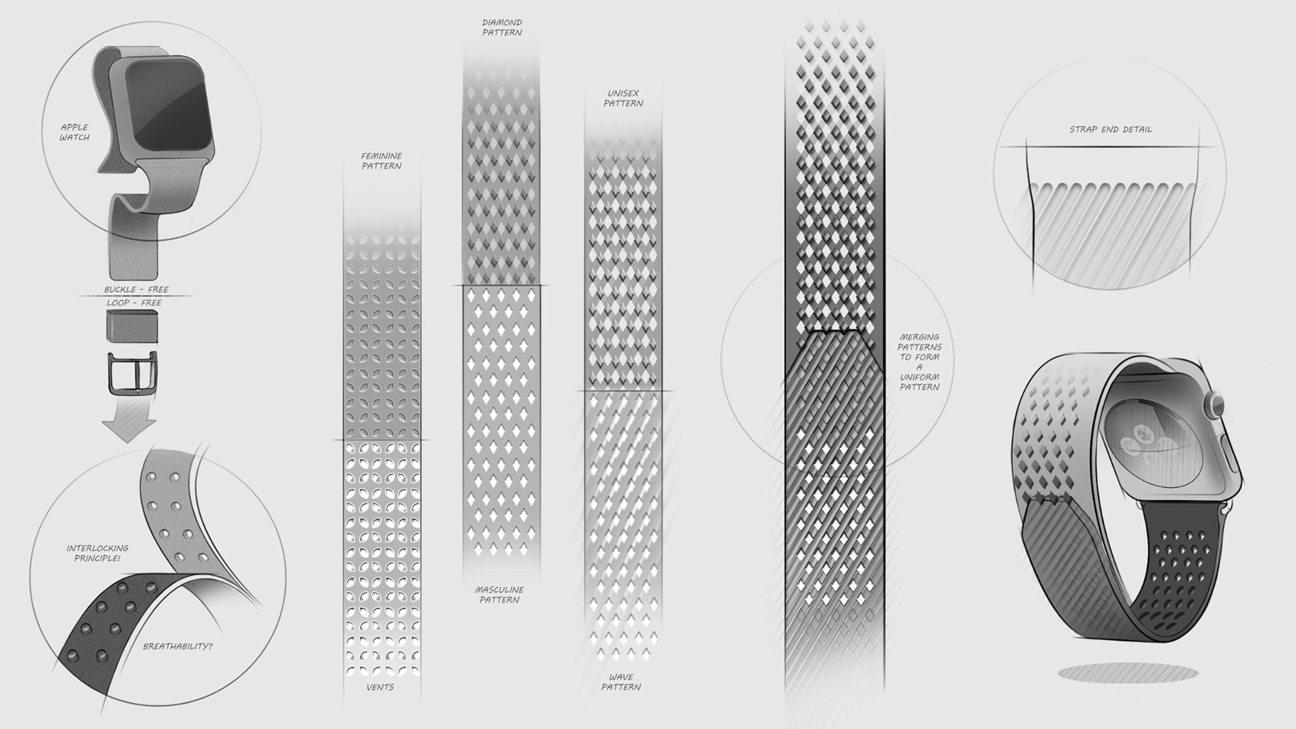 Future Fixation Layer In 2020 Layers Design Design Sketch Design