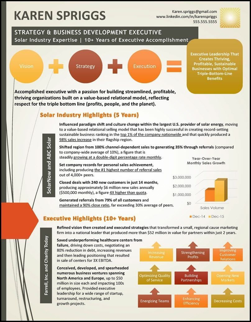 Pin by Maria Johnson on Work Resumes and Cover Letters