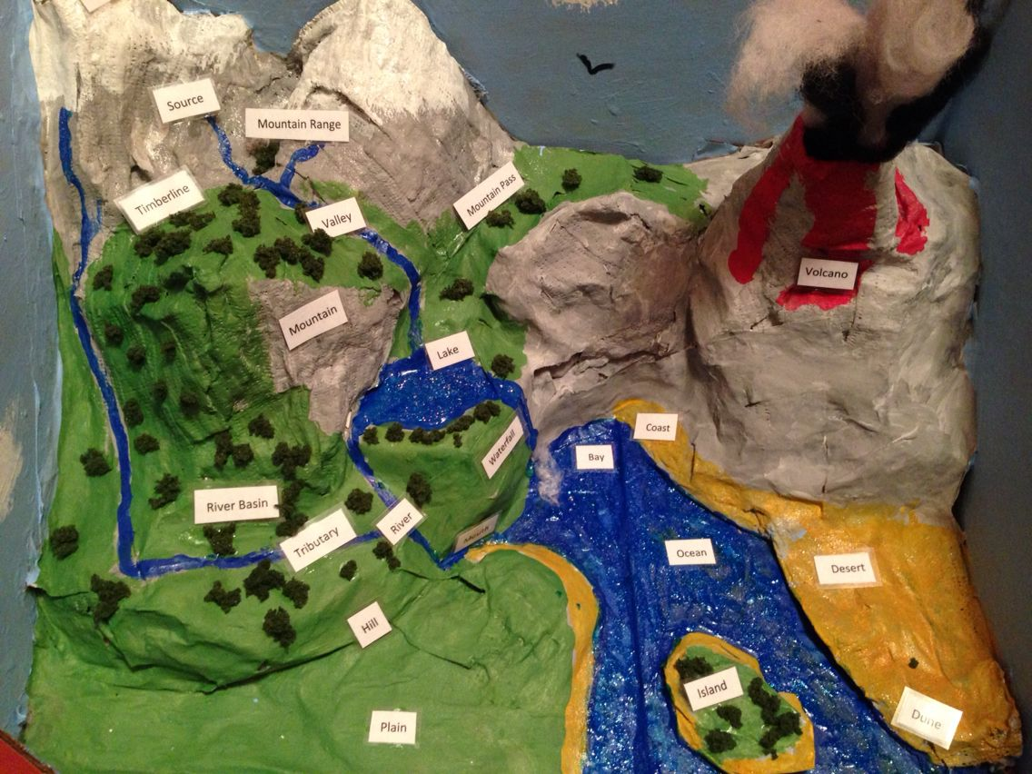 L's landforms project | Science stuff/school projects