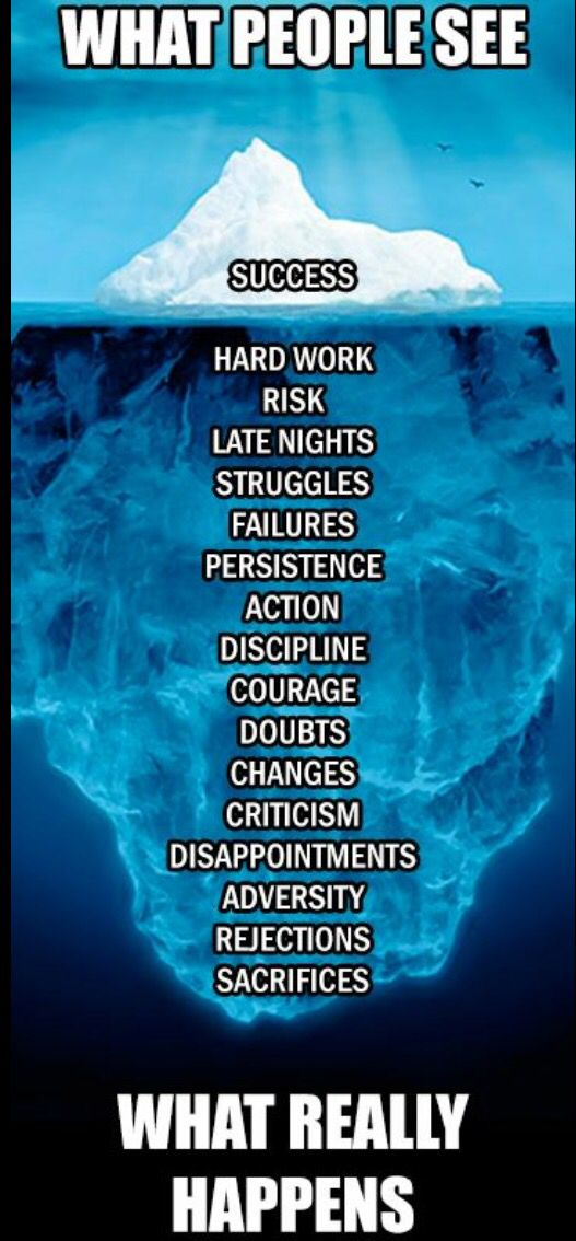 leadership and hard work Leadership done right is hard work (but it's worth it): 31 essential disciplines to becoming a leader of impact (from the inside out) (davis) (2018) isbn.