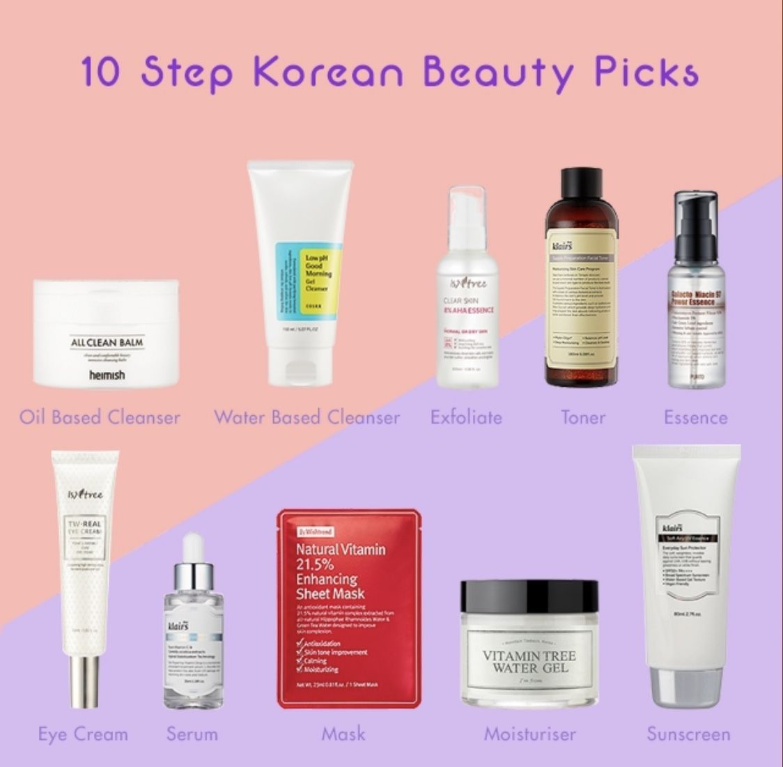 10 Step Korean Skincare Routine Kbeauty Korean Cosmetics Beauty Products Skincare Rou In 2020 Korean Skincare Routine Korean 10 Step Skin Care Skin Cleanser Products
