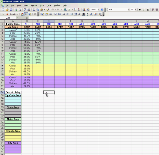 Easy Excel Report Automation Excel Excel Templates Automation