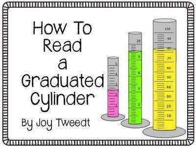 How To Read Graduated Cylinders Animated Powerpoint Tutorial