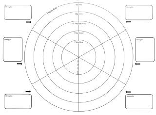 Wheel Of Life Template Wheel Of Life Best Templates Blog Coaching