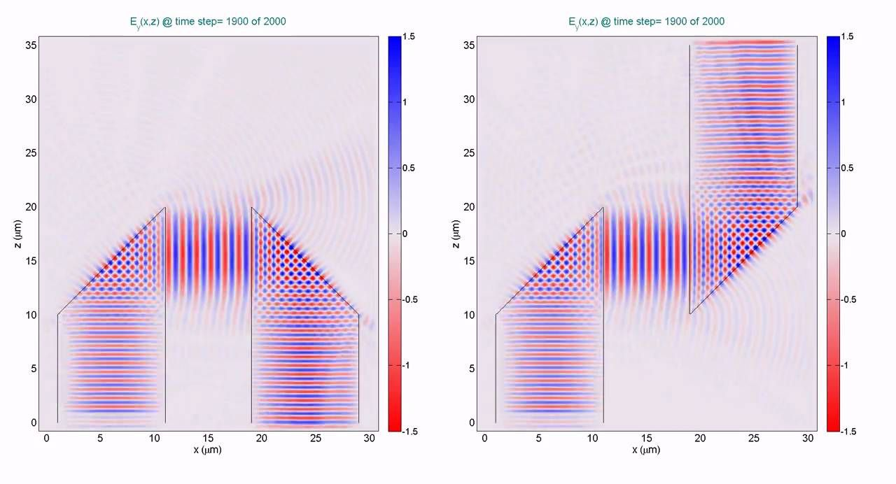 Dielectric Waveguide Structures (FDTD Simulations