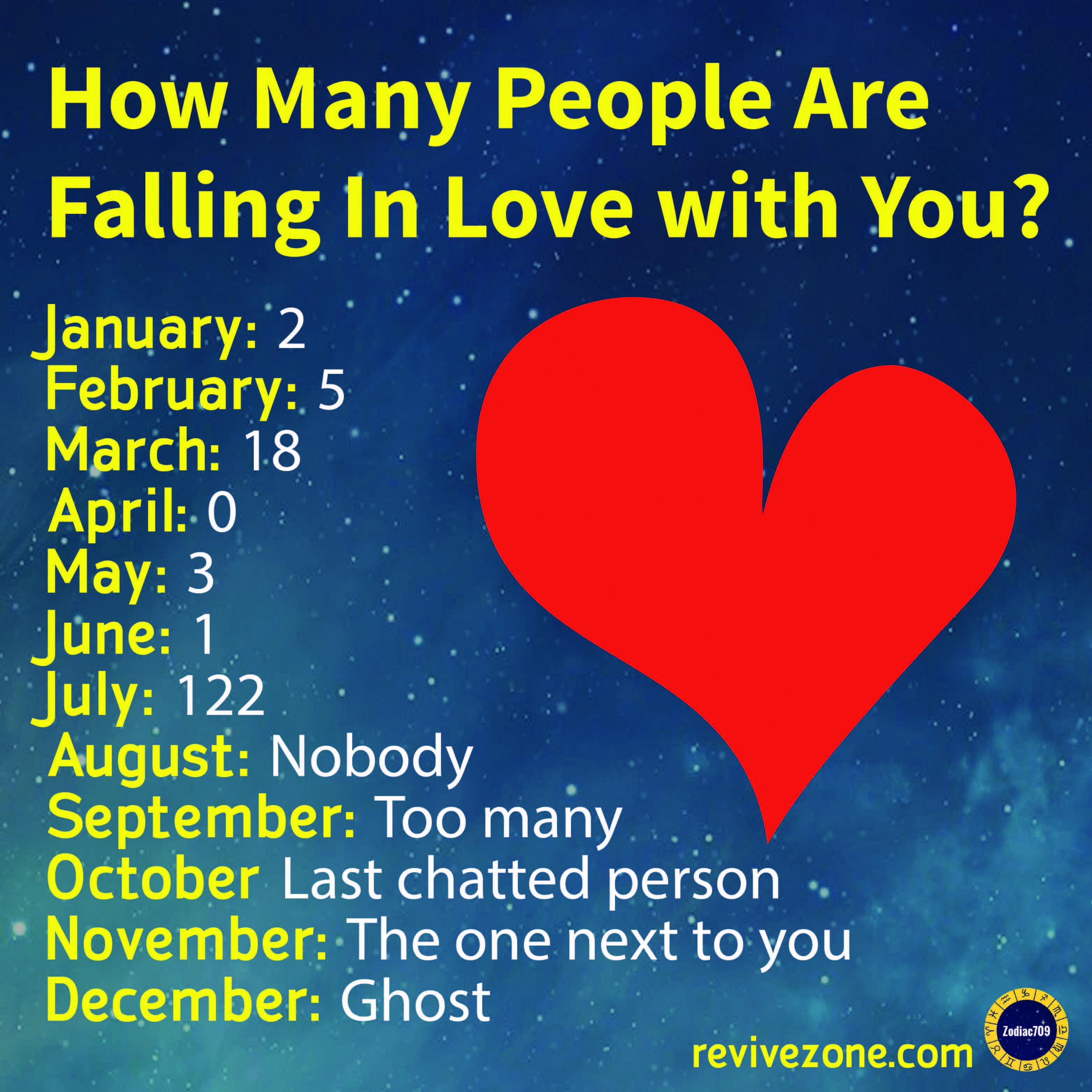 Horoscopesigns Zodiac Signs Funny Zodiac Star Signs Zodiac Signs Horoscope