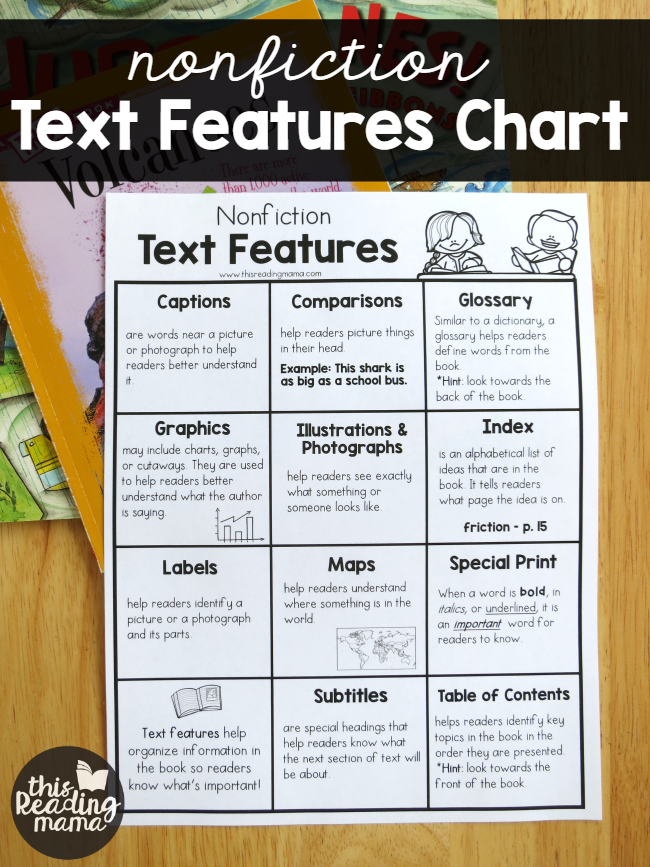 sample abstract writing examples, 4th grade graphic organizer examples, 4th grade expository text, texting examples, 4th grade persuasive letters examples, prompt examples, first grade informational text examples, college expository writing examples, on 4th grade informational writing examples
