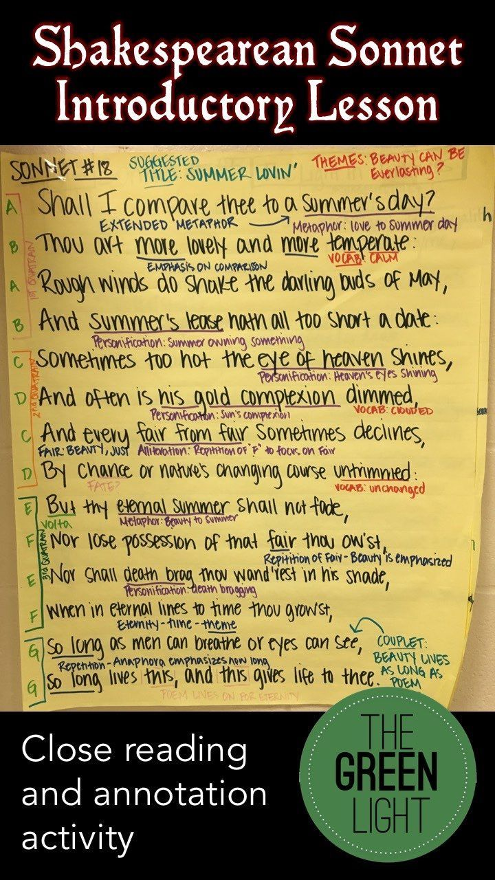 Shakespearean Sonnet Introductory Lesson Shakespeare Teaching Literature Hamlet To Be Or Not Soliloquy Analysi Essay