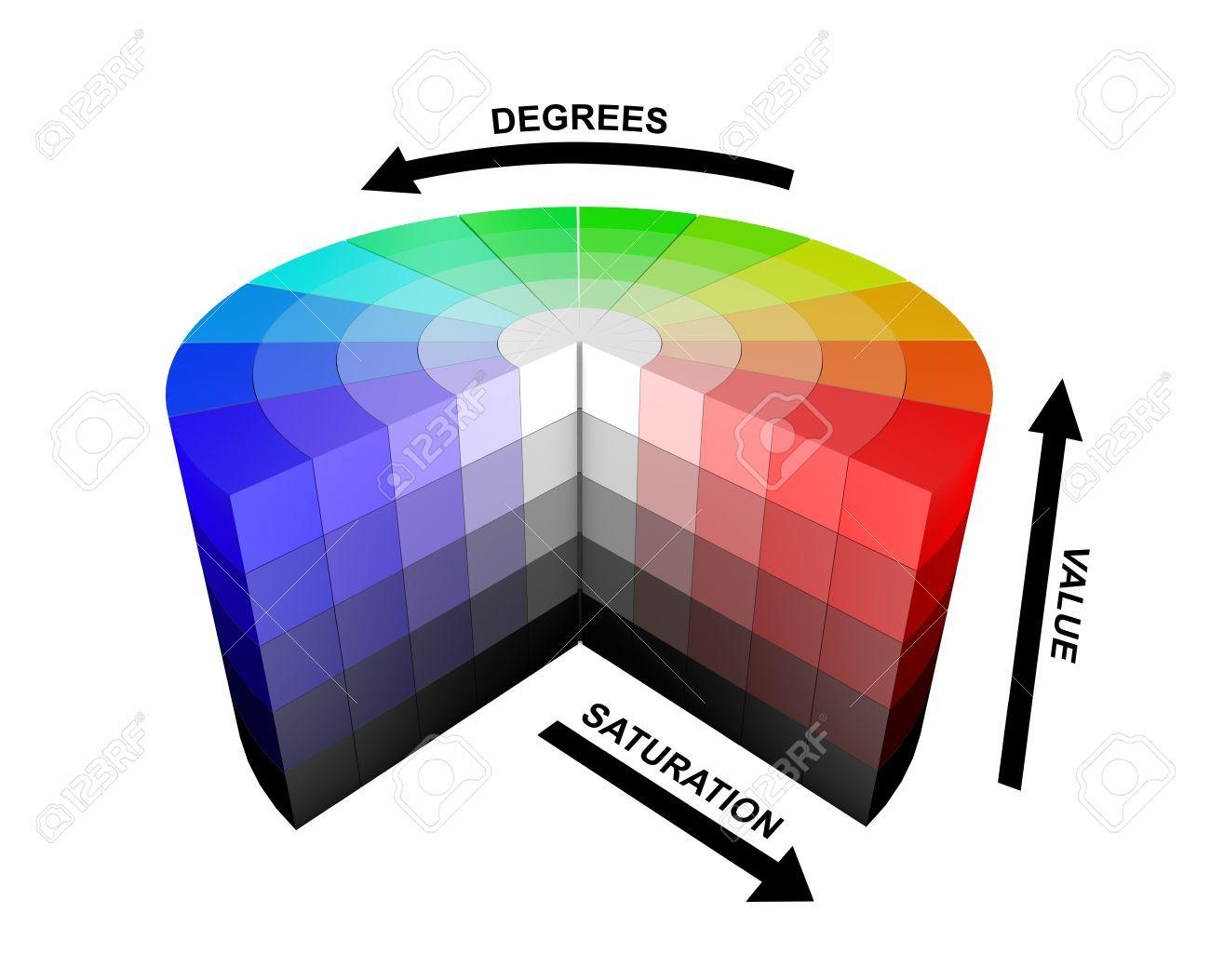 Image Result For Color Wheel Empty Hsb Color Pinterest Color