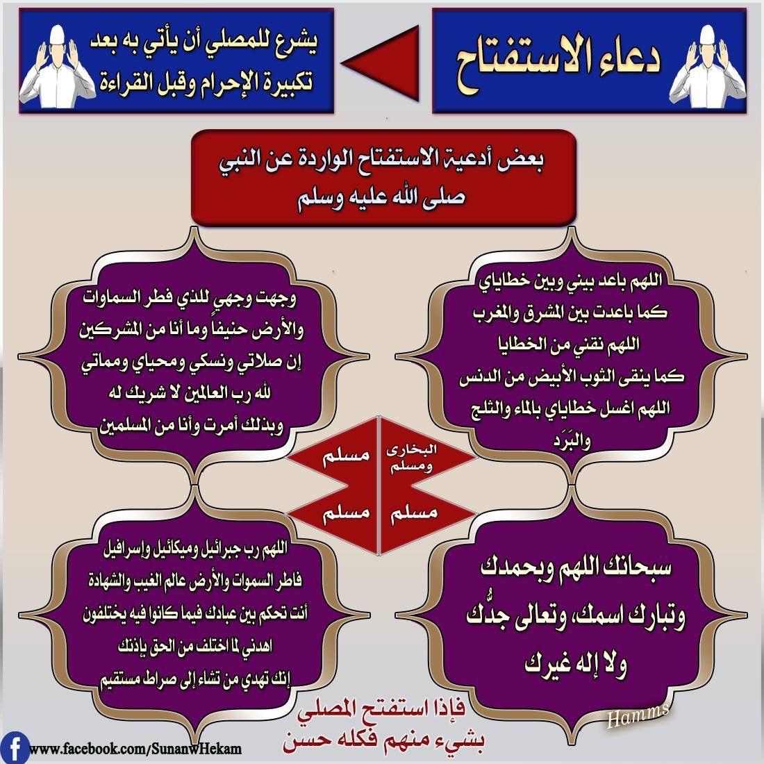 أدعية استفتاح الصلاة