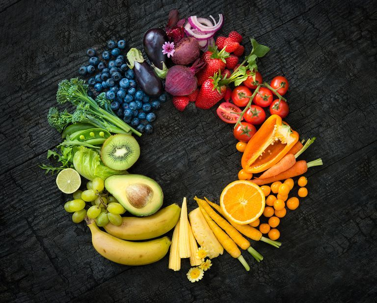 Fruit And Vegetable Colour Wheel On A Black Surface Sonoma Diet Healthy Recipes Easy Snacks Healthy Snacks Easy