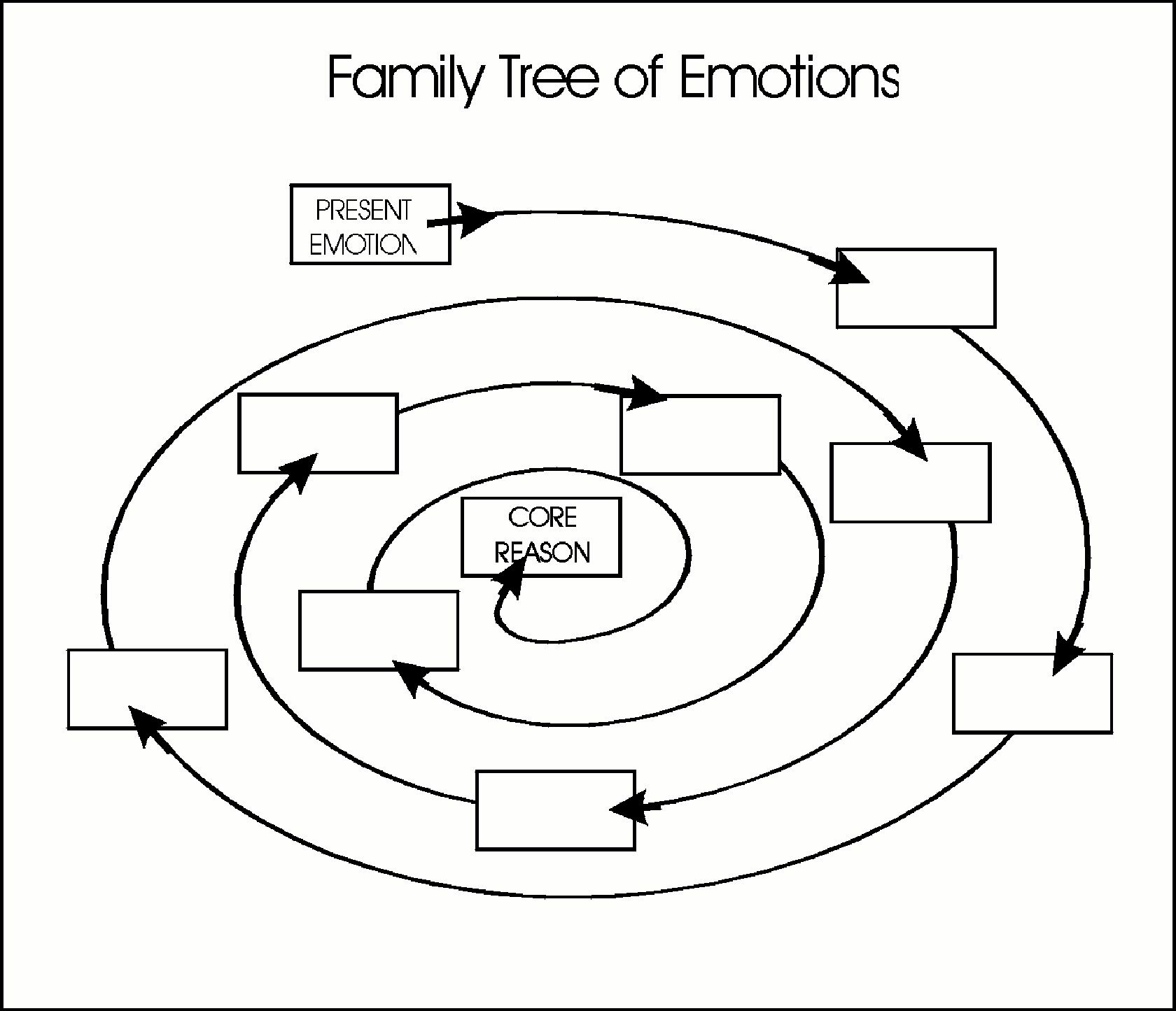 Uncategorized Family Therapy Worksheets family tree of emotions working your way to the core beliefs that are