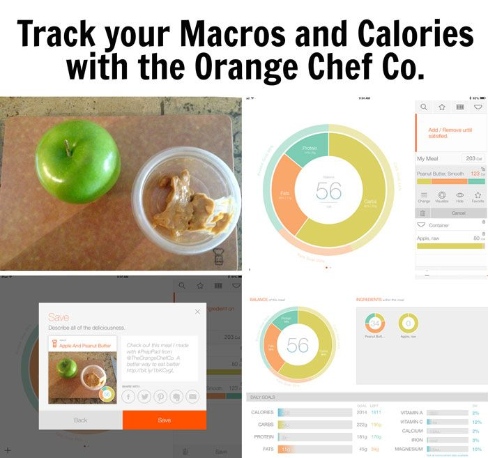 I think I may have found every competitor/ macro counters best friend. The Orange Chef Co. created the Prep Pad which also has an app that goes along with it called Countertop. The Prep Pad is basically your kitchen scale plus your favorite calorie counting app all in one. - See more at: http://www.littlebshealthyhabits.com/2014/07/the-orange-chef-co-prep-pad.html#sthash.UnQcKQnh.dpuf