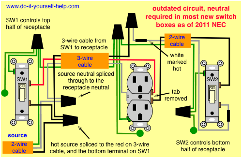 wiring diagram for two switches to control one receptacle ... on light fixture wiring diagram, half switched receptacles, wall outlet diagram, single pole switch wiring diagram, switch loop wiring diagram, light switch from outlet diagram, half switched duplex outlet, switched receptacle diagram, switch receptacle wiring diagram,