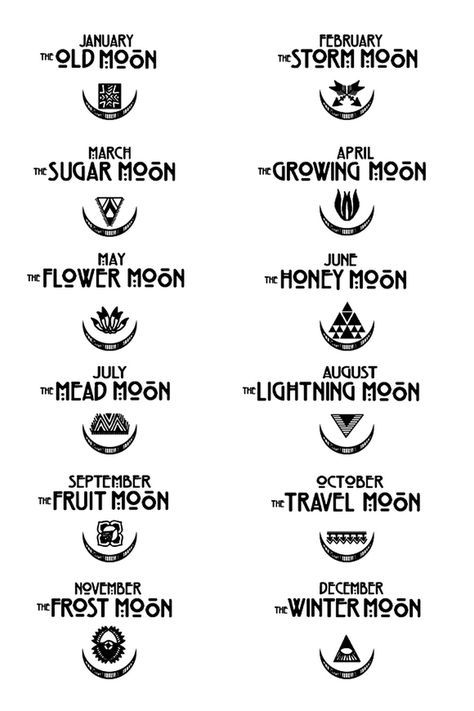 Seasonal Moon Names And Symbols Nice If You Are Only Wanting A
