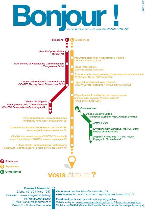 Pin De Bob En Cv Curriculum Vitae Curriculums Creativos Curriculums Originales