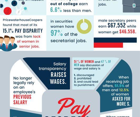 Gender Wage Gap By The Numbers Senior Jobs Wage Gap Gender