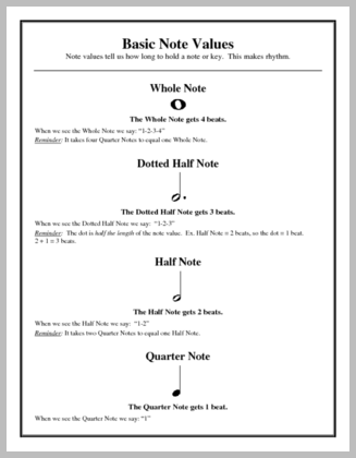 Pianodiscoveries Downloadable Worksheets Printables Worksheets Teaching Music Music Lessons