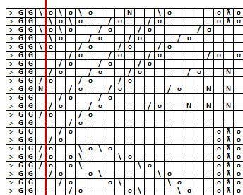 Strickschriften Erstellen Mit Excel Islandpullover Pinterest