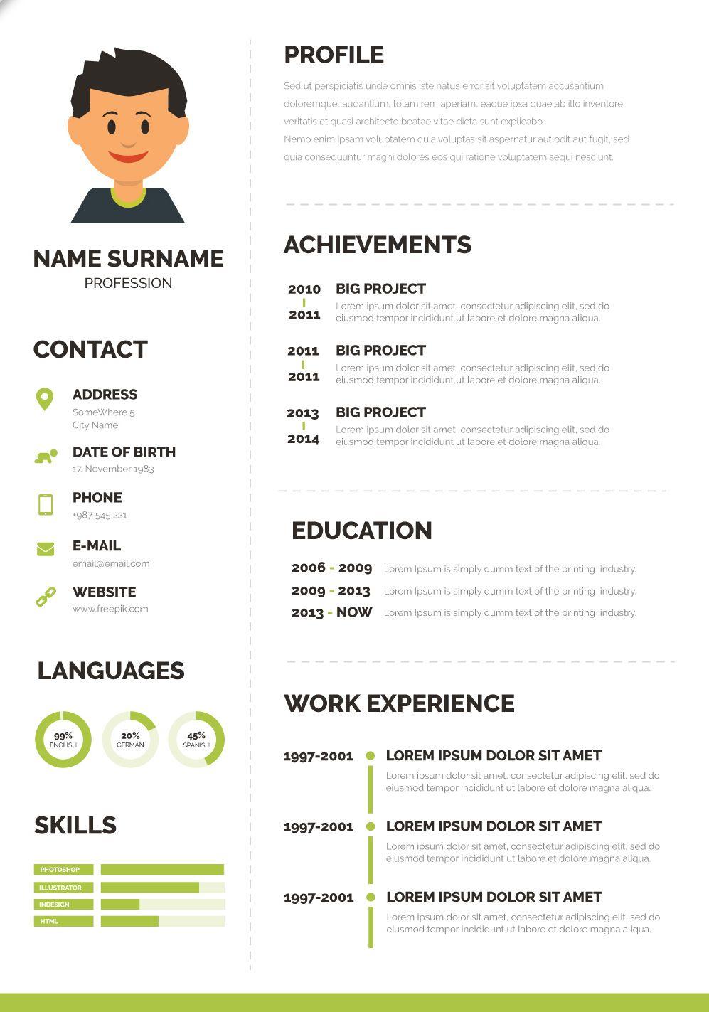 Jobsdb  Resume