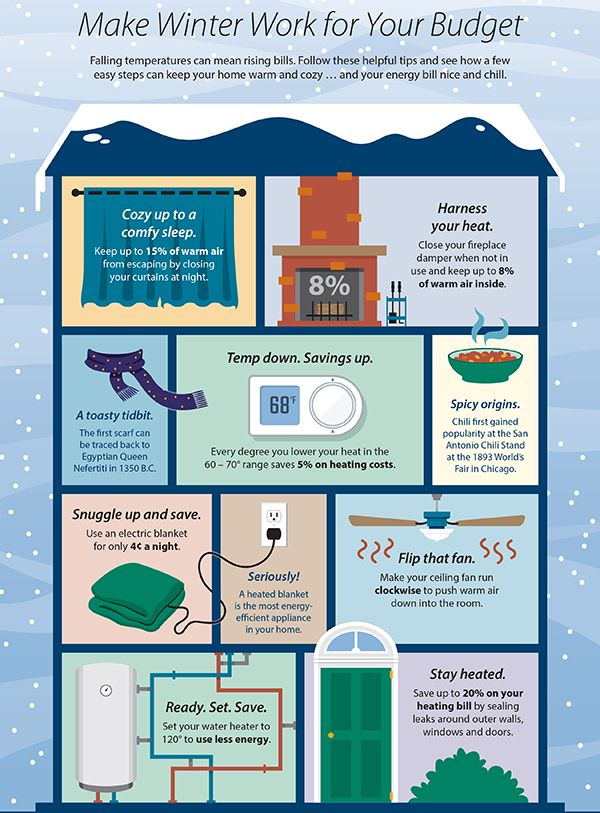 Winter Infographic Diy Projects Gaming Winter Survival Helpful