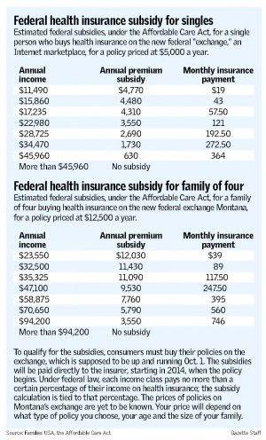 Insurance Marketplace Louisiana