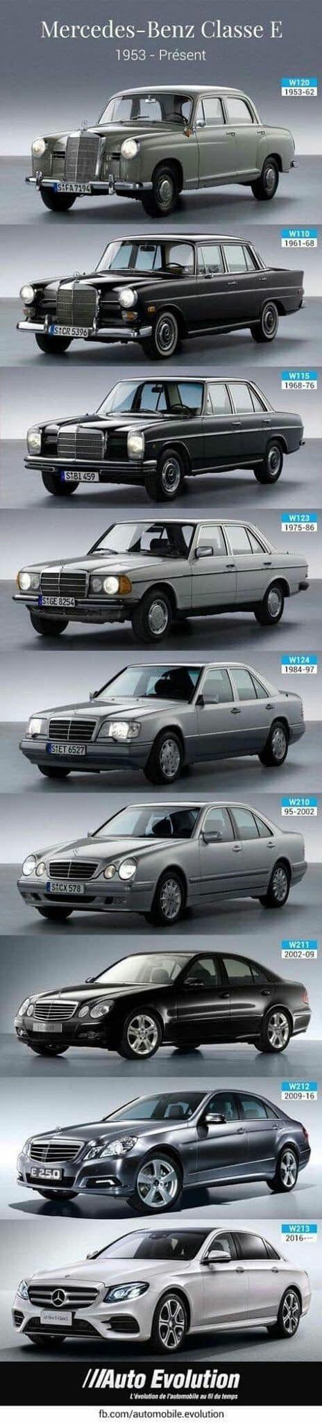 E Class Mercedes Car Mercedes Benz Classic Mercedes Benz Classes