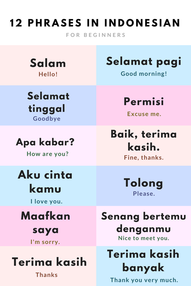 Essential Indonesian Phrases for Travel in Bali Greek