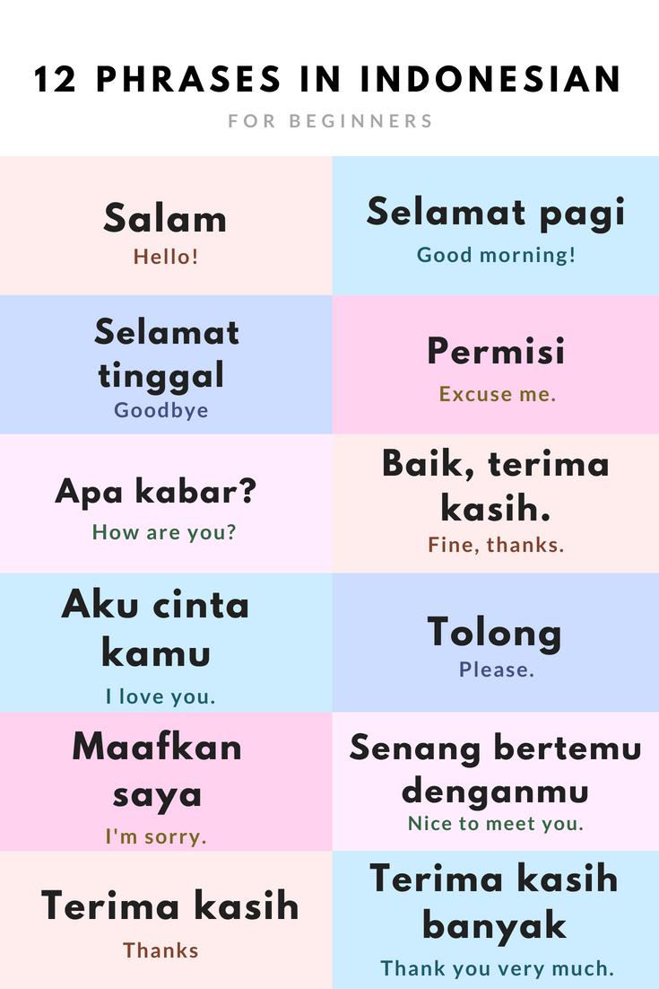 Translate Bahasa Bali : translate, bahasa, Essential, Indonesian, Phrases, Travel, Wanderlust, Chronicles, Greek, Phrases,, Italian, Words