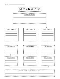Differentiated Persuasive Graphic Organizers...three