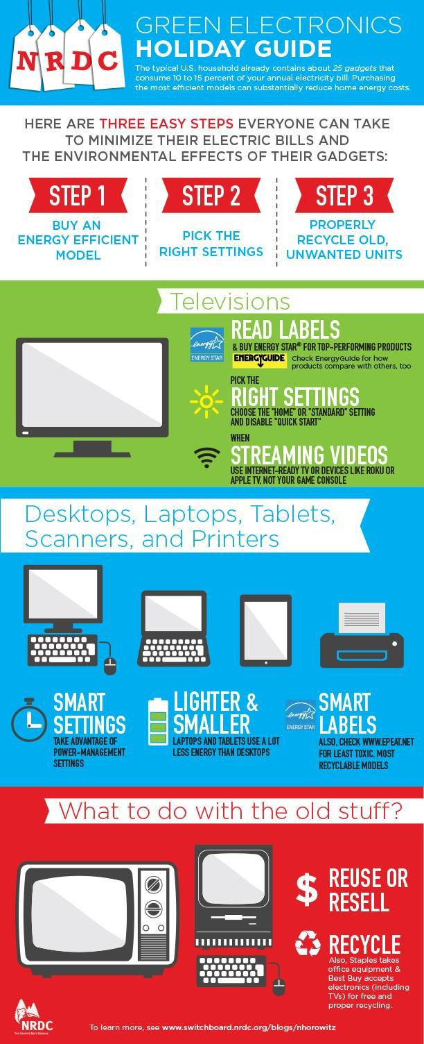 Nrdc Energy Team On Twitter Green Electronics Holiday Shopping Guide Energy