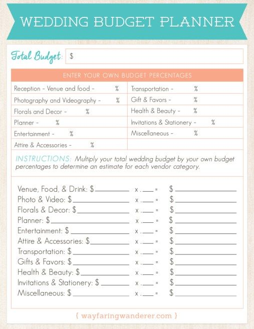 How To Create A Wedding Budget That Works For You Wedding