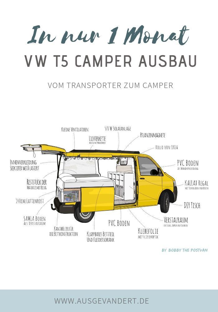 Photo of You also want to have a VW Camper expansion? Then you must necessarily with us …