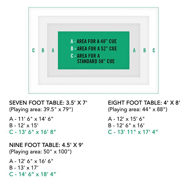 Pool Table Room Size Dimensions