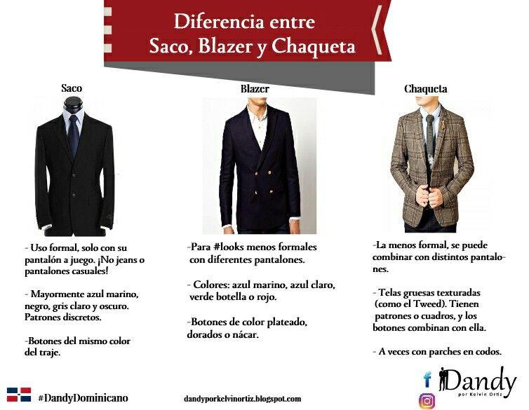 Aquí las principales diferencias entre el saco, blazer y chaqueta.