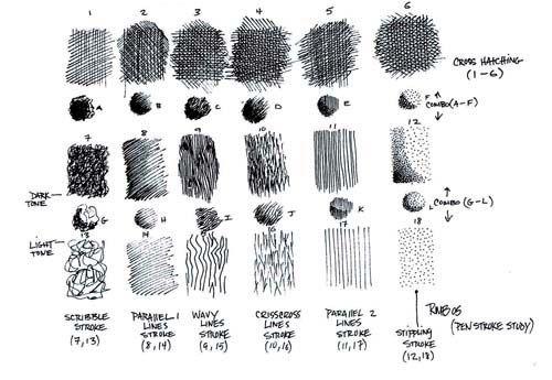 Scribble Method Drawing : Google image result for http gid rageyart lesson