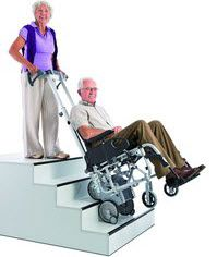 Scalamobil Portable Stair Lift Ad Mom S Stair Climbing
