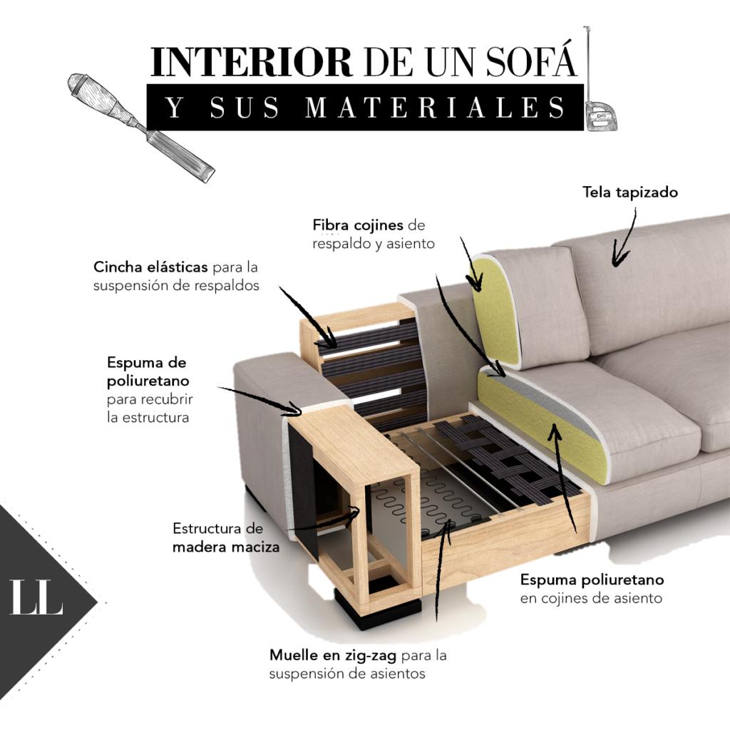 Materiales De Un Sofa Moradillo Telas Para Tapizar Muebles Construir Un Sofa Tapiceria Muebles