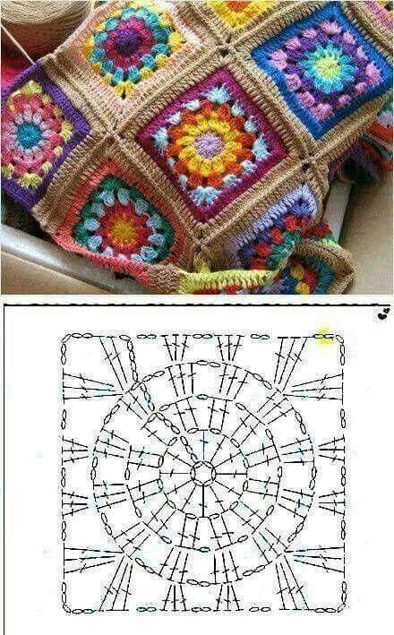 Pin de Nina Kochovska en Crochet | Pinterest | Manta, Cuadrados y ...