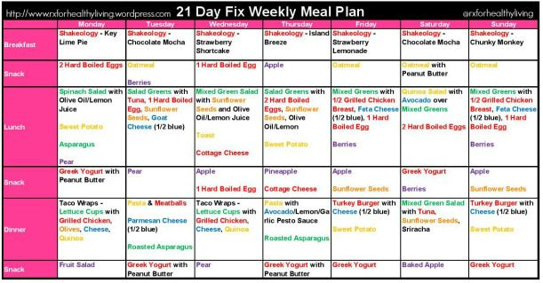 Weekly Meal Plan On  Day Fix   Day Fix    Weekly